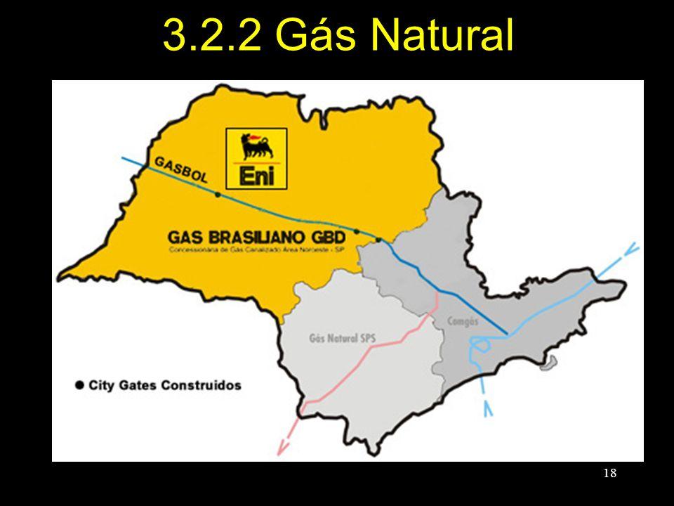 3.2.2 Gás Natural