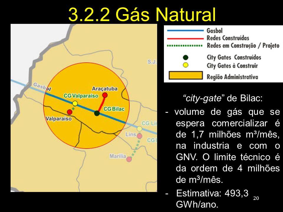 3.2.2 Gás Natural city-gate de Bilac: