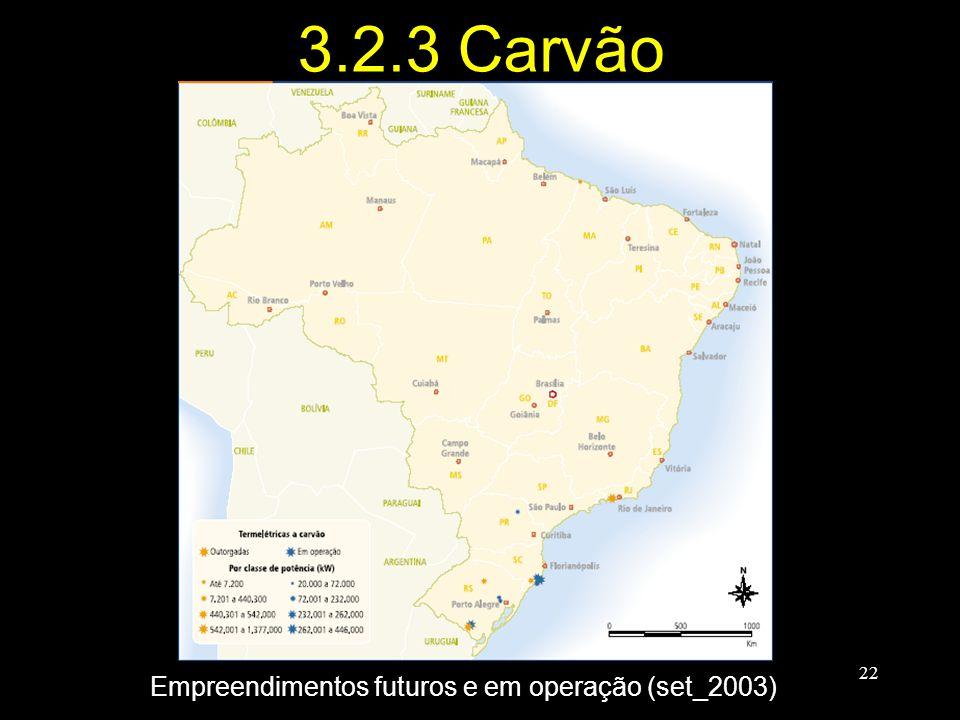 Empreendimentos futuros e em operação (set_2003)