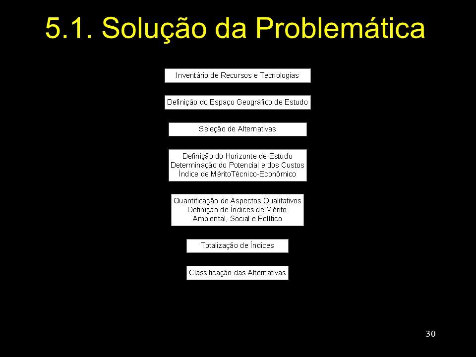 5.1. Solução da Problemática