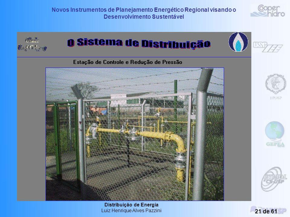 Distribuição de Energia Luiz Henrique Alves Pazzini