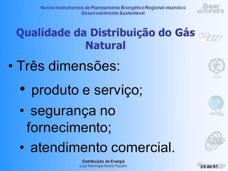 Qualidade da Distribuição do Gás Natural