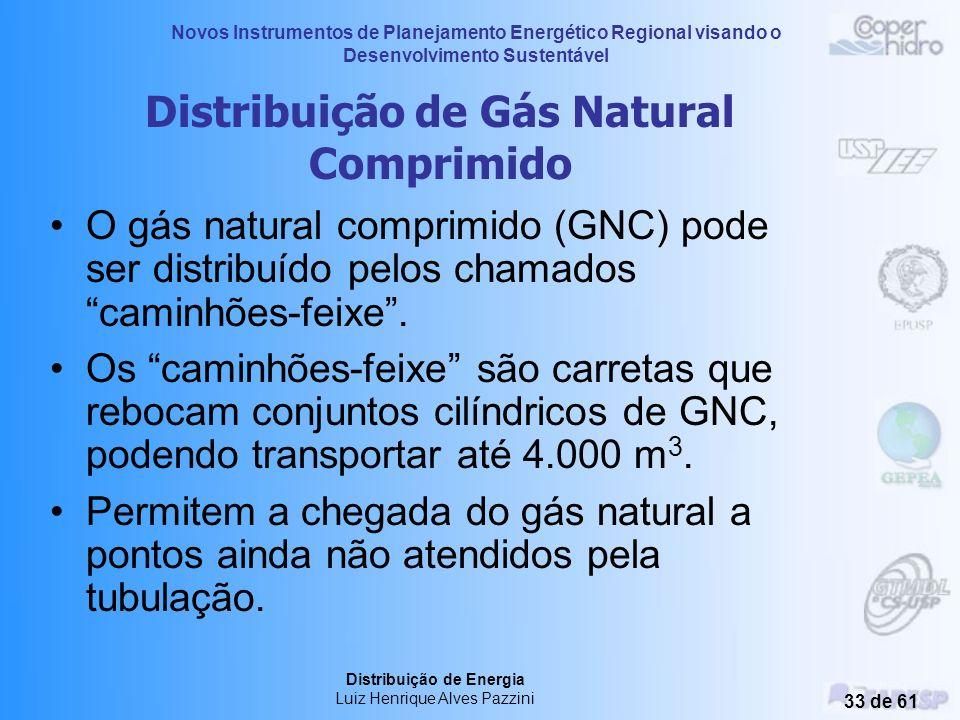 Distribuição de Gás Natural Comprimido