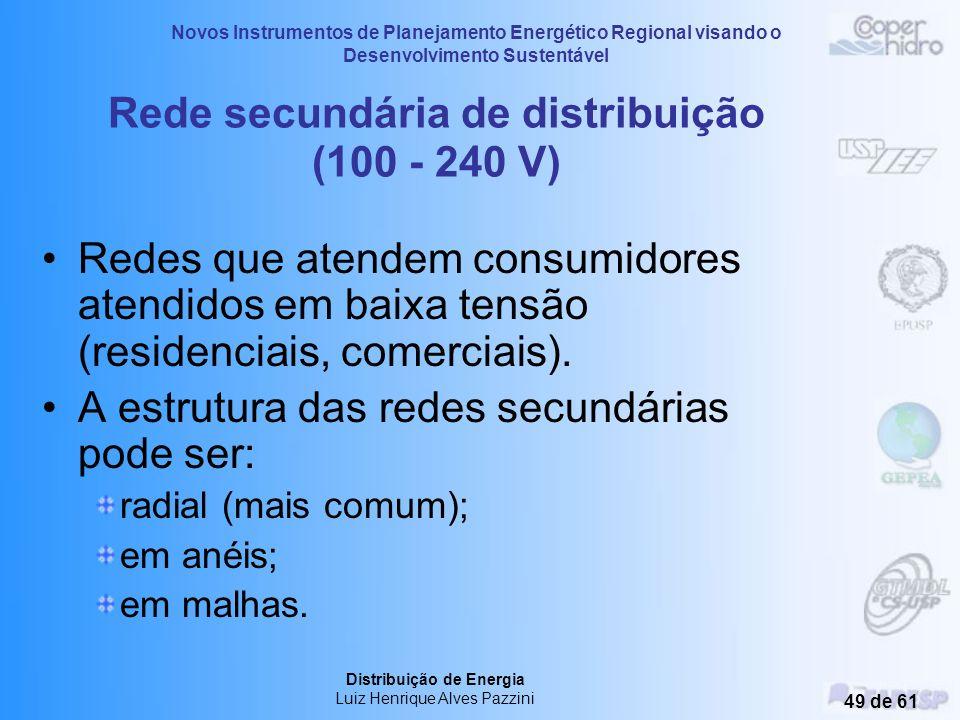 Rede secundária de distribuição (100 - 240 V)
