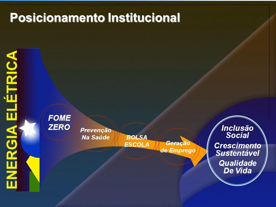 Posicionamento Institucional