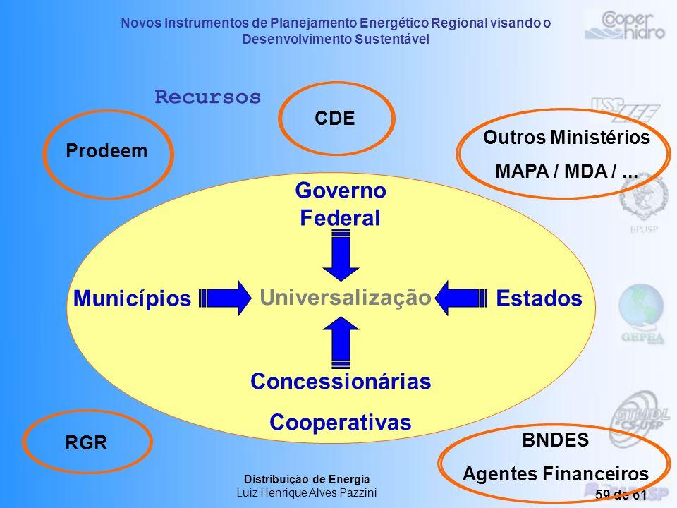 Recursos Governo Federal Municípios Universalização Estados