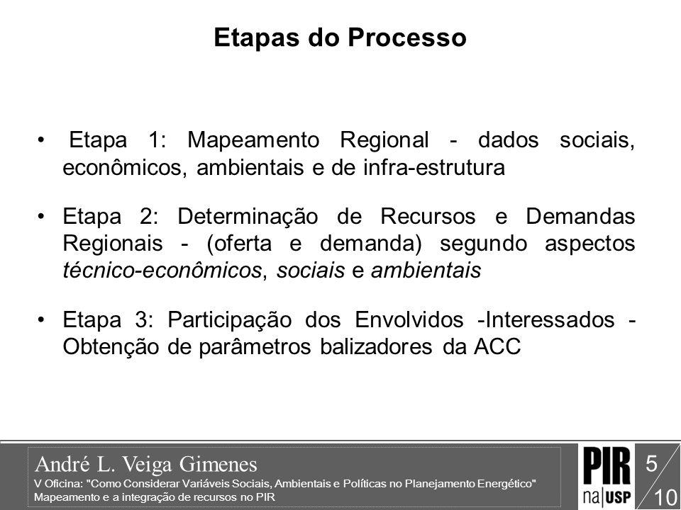 Etapas do Processo Etapa 1: Mapeamento Regional - dados sociais, econômicos, ambientais e de infra-estrutura.