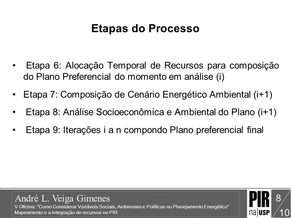 Etapas do Processo Etapa 6: Alocação Temporal de Recursos para composição do Plano Preferencial do momento em análise (i)