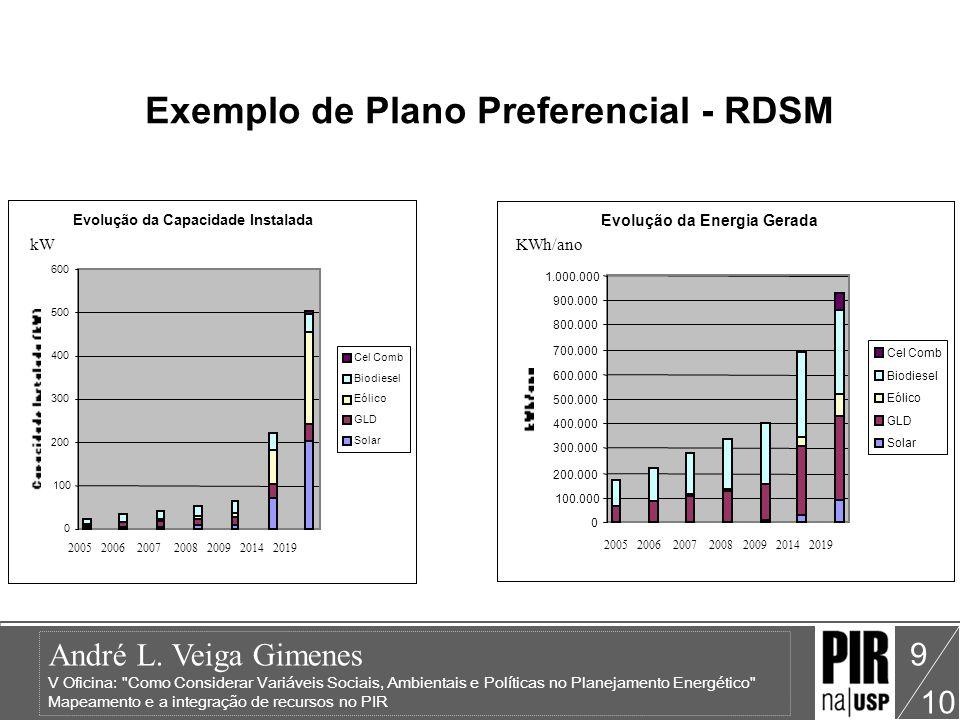 Exemplo de Plano Preferencial - RDSM