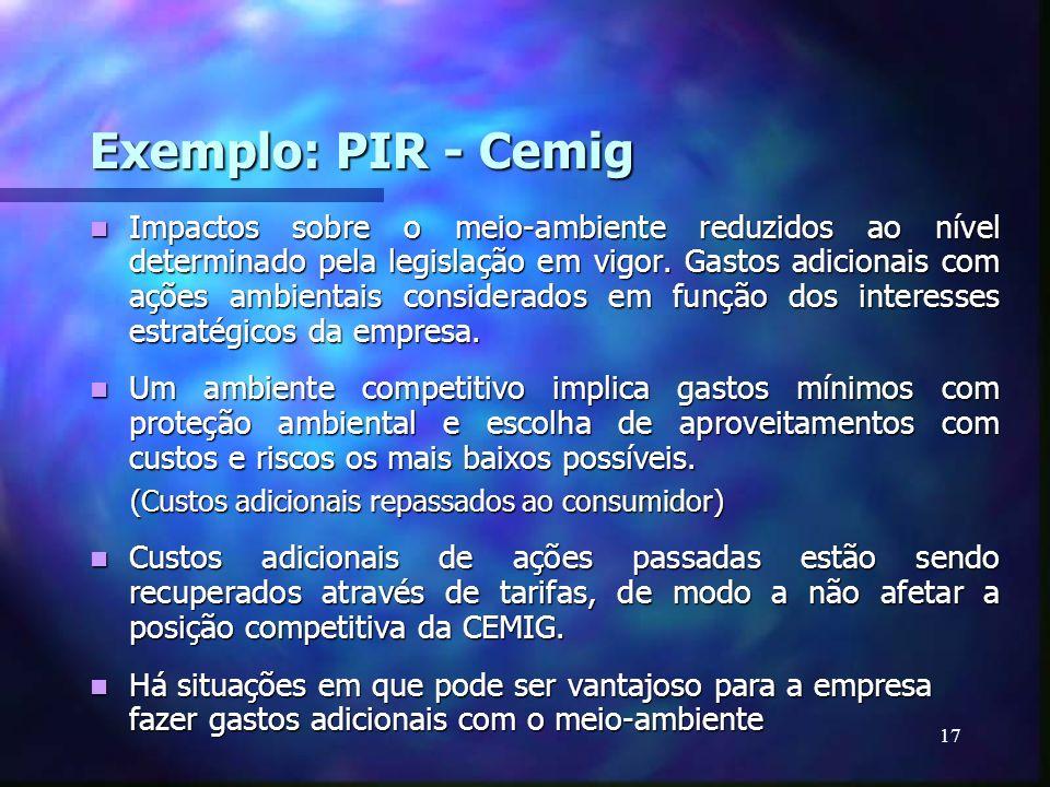 Exemplo: PIR - Cemig