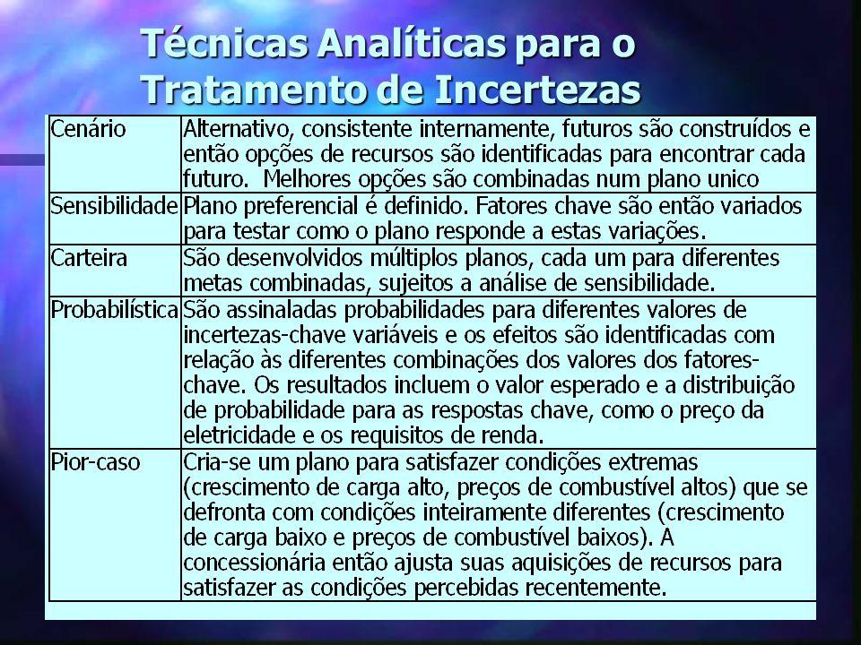 Técnicas Analíticas para o Tratamento de Incertezas