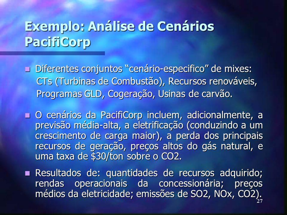 Exemplo: Análise de Cenários PacifiCorp