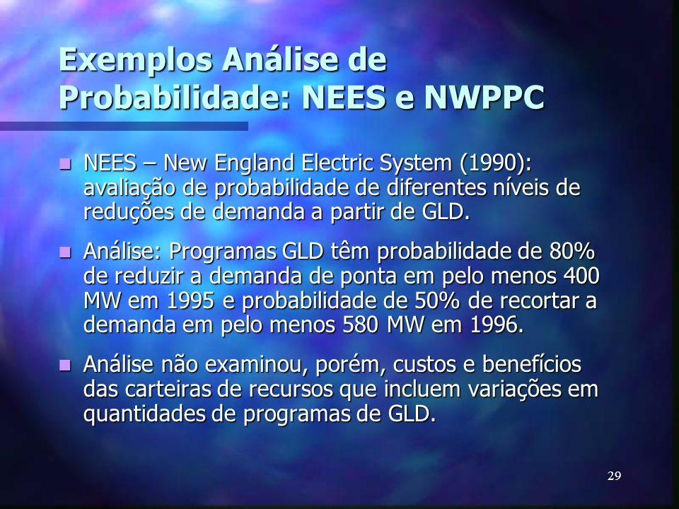 Exemplos Análise de Probabilidade: NEES e NWPPC