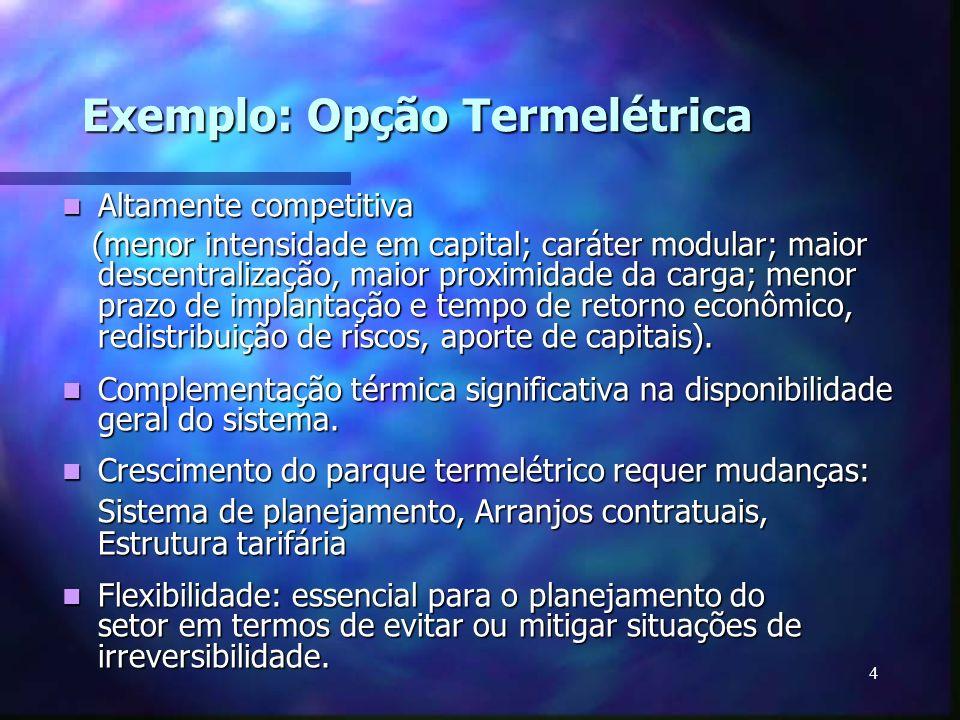 Exemplo: Opção Termelétrica