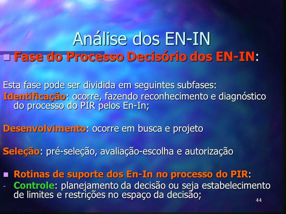 Análise dos EN-IN Fase do Processo Decisório dos EN-IN: