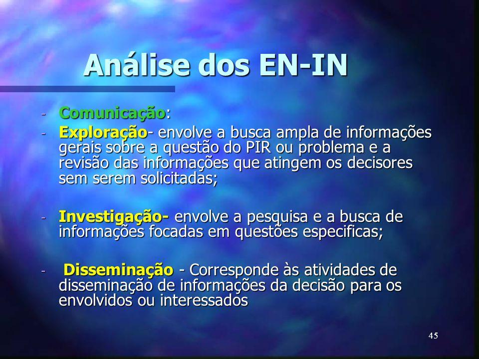 Análise dos EN-IN Comunicação: