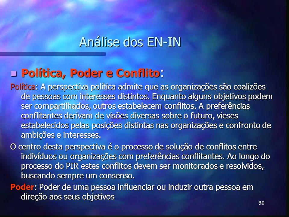 Análise dos EN-IN Política, Poder e Conflito: