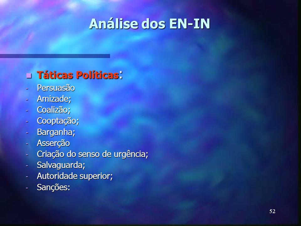 Análise dos EN-IN Táticas Políticas: Persuasão Amizade; Coalizão;