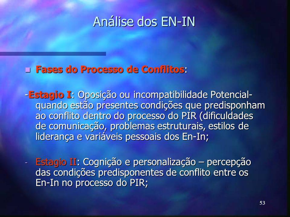 Análise dos EN-IN Fases do Processo de Conflitos:
