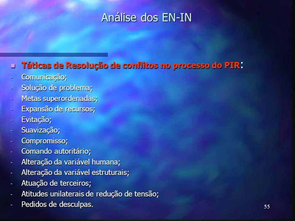 Análise dos EN-IN Táticas de Resolução de conflitos no processo do PIR: Comunicação; Solução de problema;