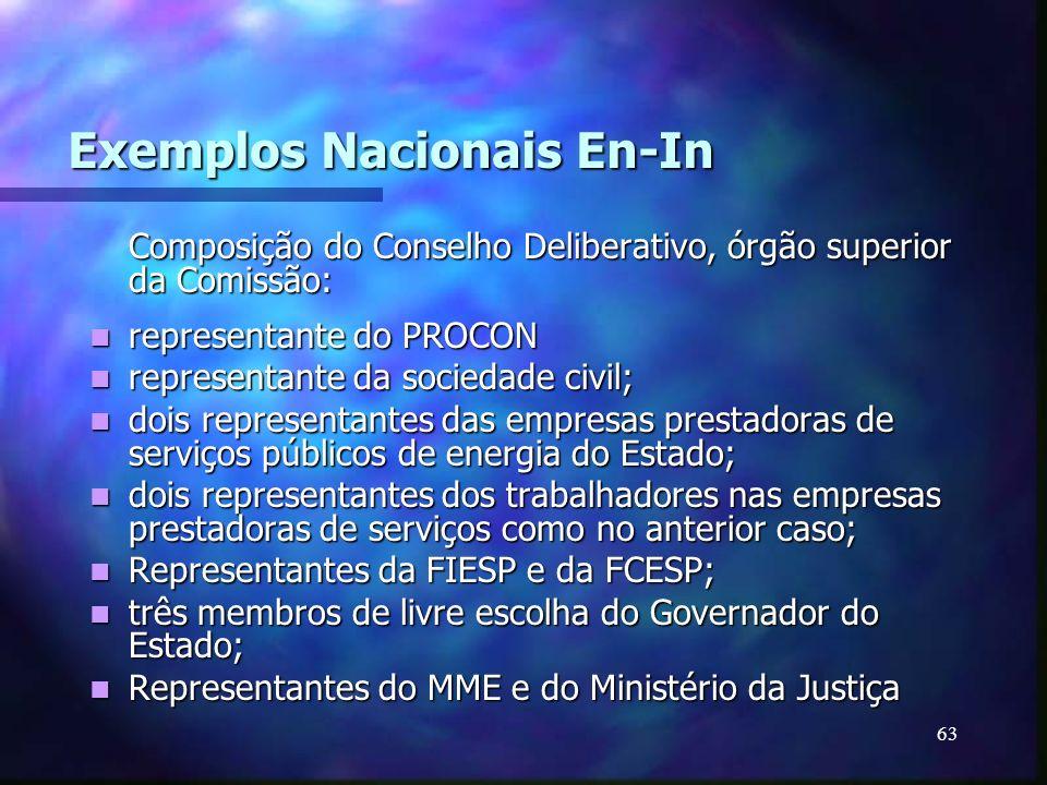Exemplos Nacionais En-In