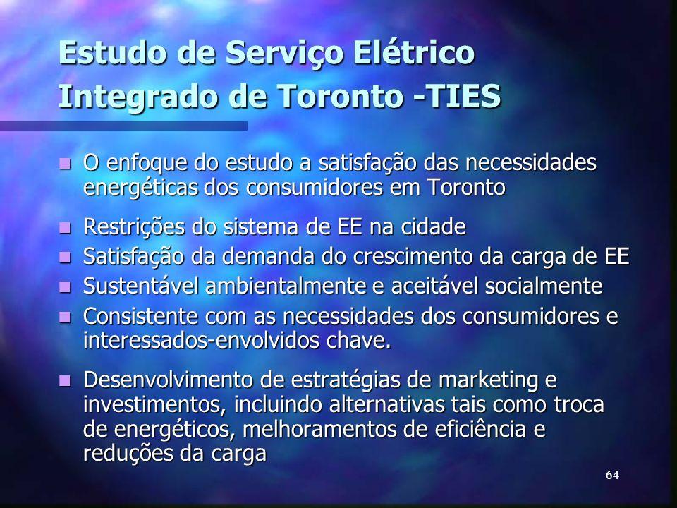 Estudo de Serviço Elétrico Integrado de Toronto -TIES