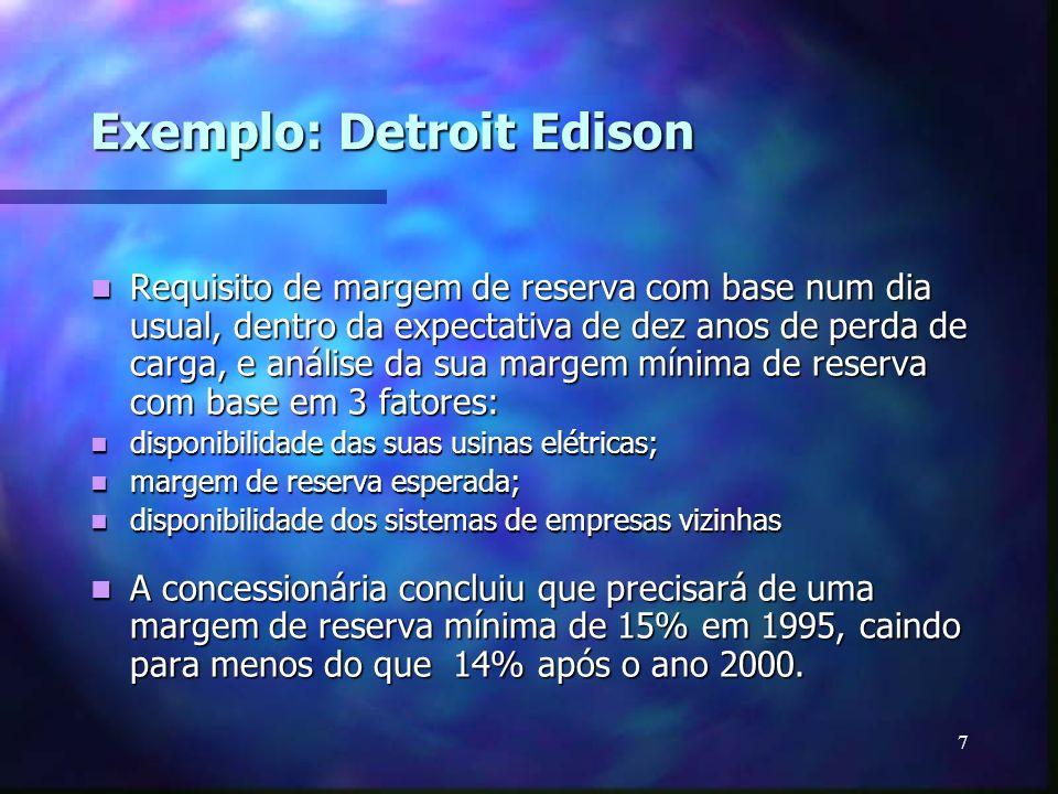 Exemplo: Detroit Edison