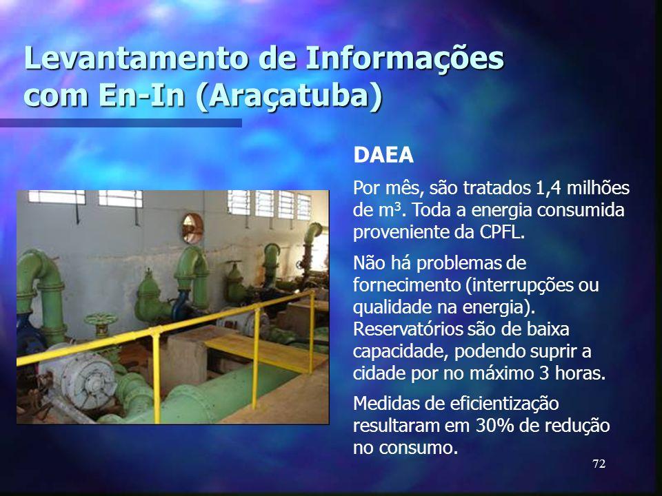 Levantamento de Informações com En-In (Araçatuba)