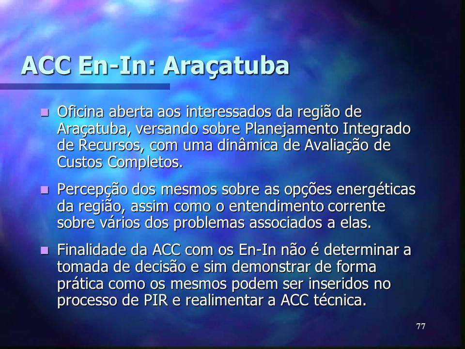 ACC En-In: Araçatuba