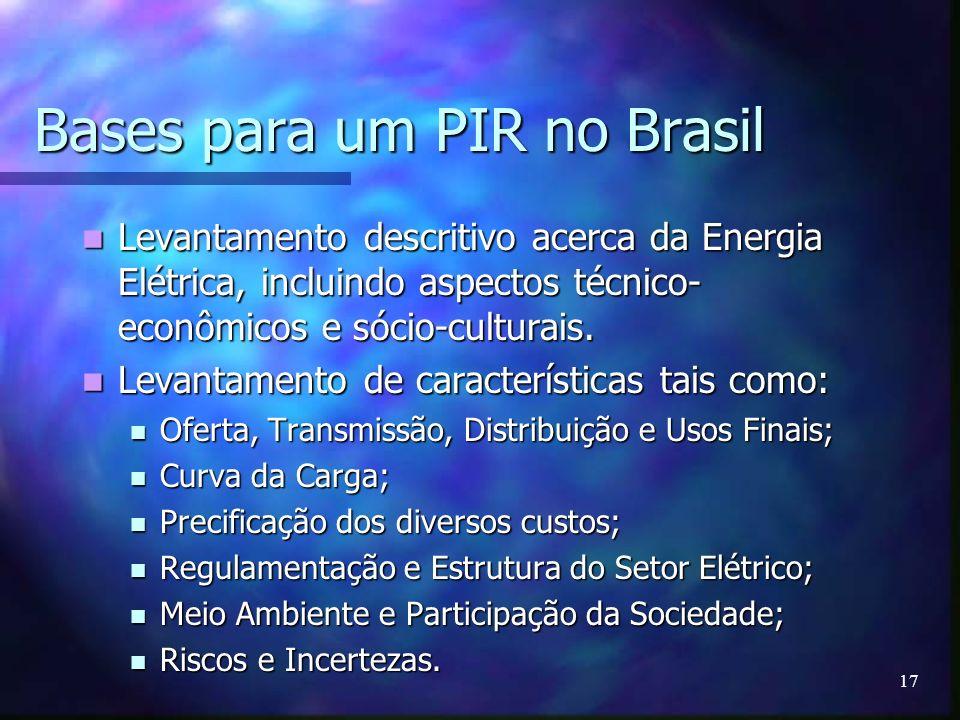 Bases para um PIR no Brasil