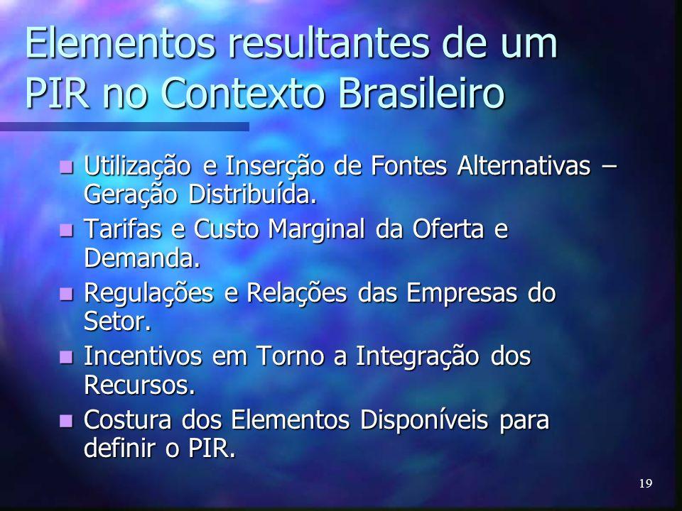 Elementos resultantes de um PIR no Contexto Brasileiro