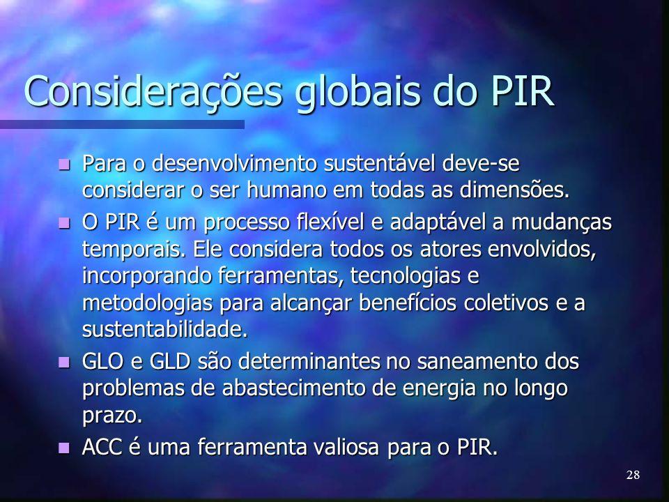 Considerações globais do PIR