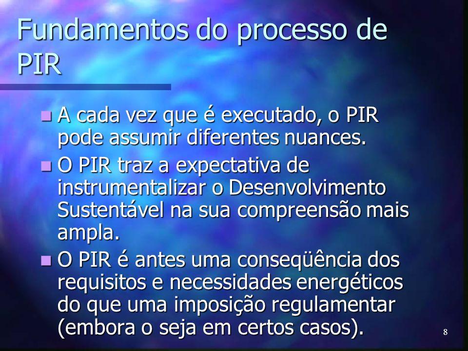 Fundamentos do processo de PIR