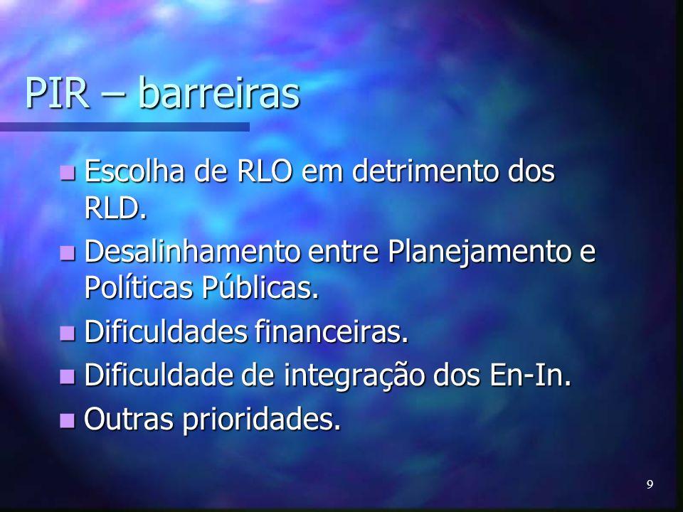 PIR – barreiras Escolha de RLO em detrimento dos RLD.