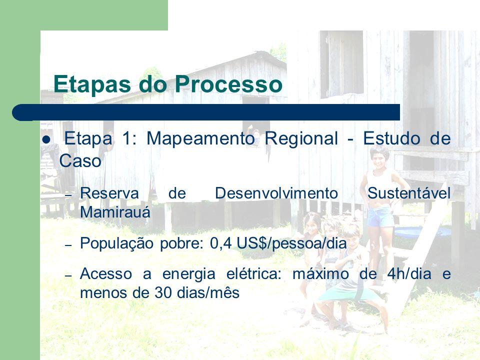 Etapas do Processo Etapa 1: Mapeamento Regional - Estudo de Caso