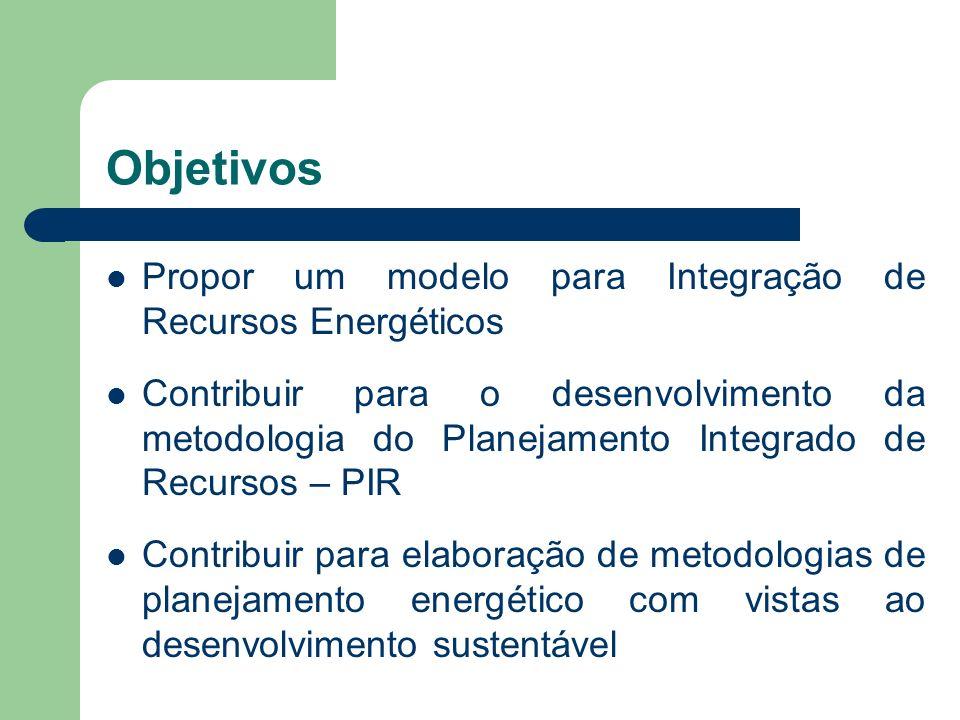 Objetivos Propor um modelo para Integração de Recursos Energéticos
