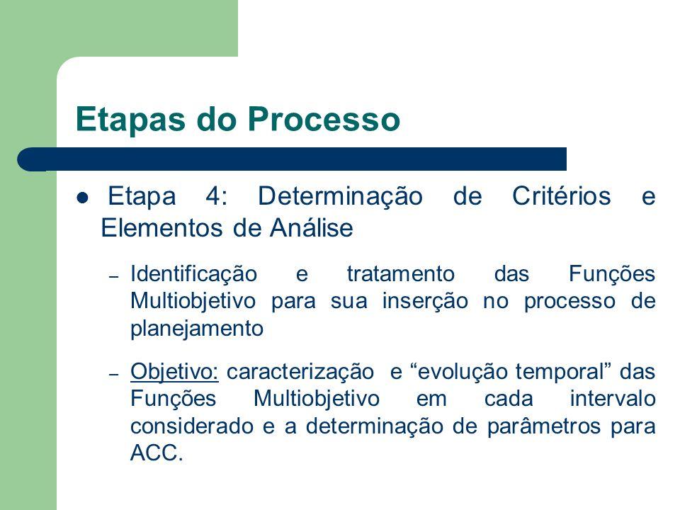 Etapas do Processo Etapa 4: Determinação de Critérios e Elementos de Análise.
