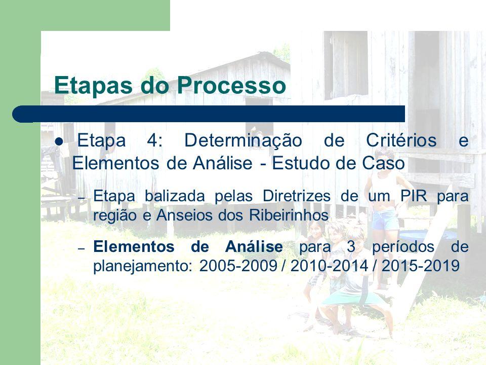 Etapas do Processo Etapa 4: Determinação de Critérios e Elementos de Análise - Estudo de Caso.