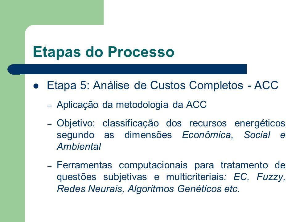 Etapas do Processo Etapa 5: Análise de Custos Completos - ACC