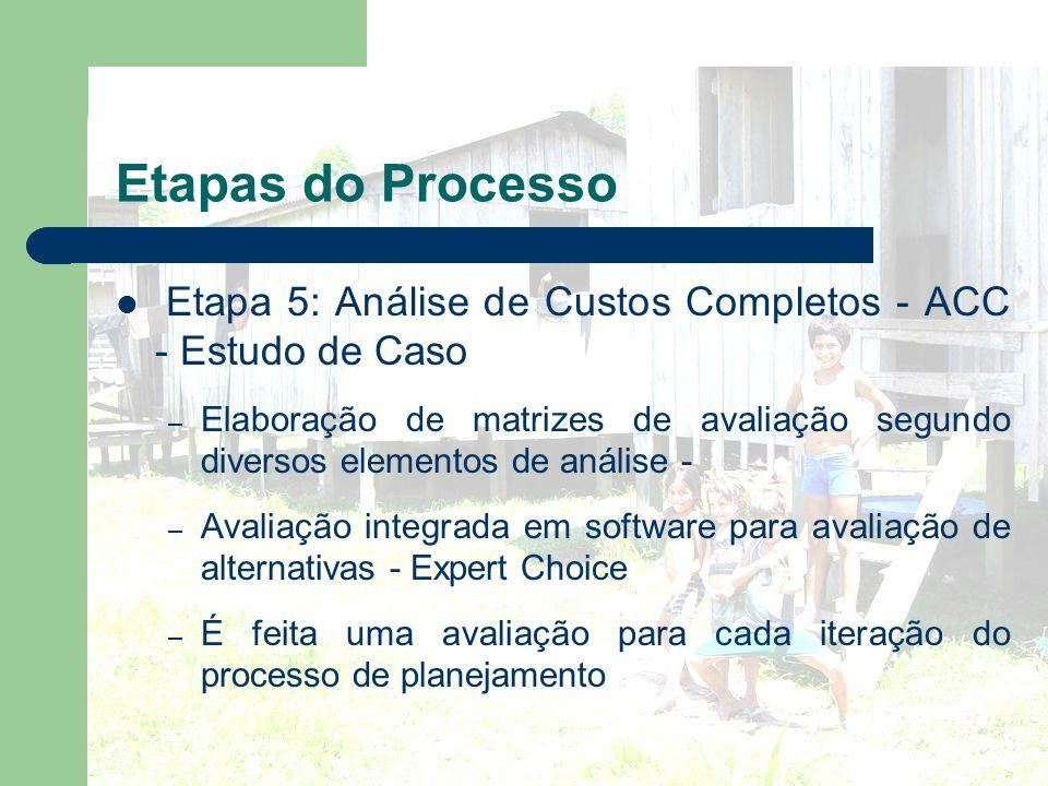 Etapas do Processo Etapa 5: Análise de Custos Completos - ACC - Estudo de Caso.