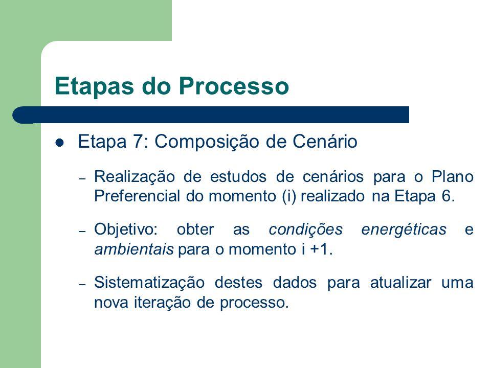Etapas do Processo Etapa 7: Composição de Cenário