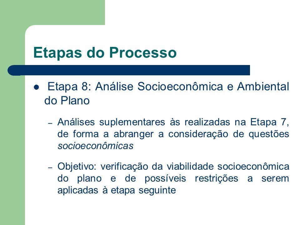 Etapas do Processo Etapa 8: Análise Socioeconômica e Ambiental do Plano.