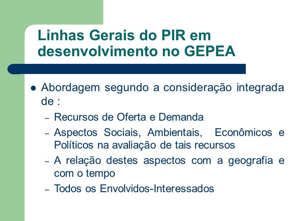 Linhas Gerais do PIR em desenvolvimento no GEPEA