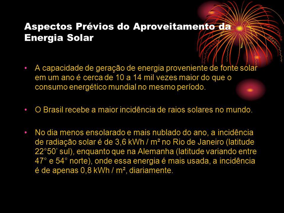 Aspectos Prévios do Aproveitamento da Energia Solar