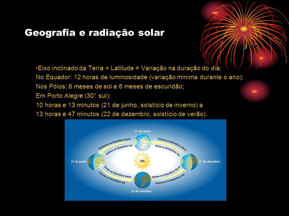 Geografia e radiação solar