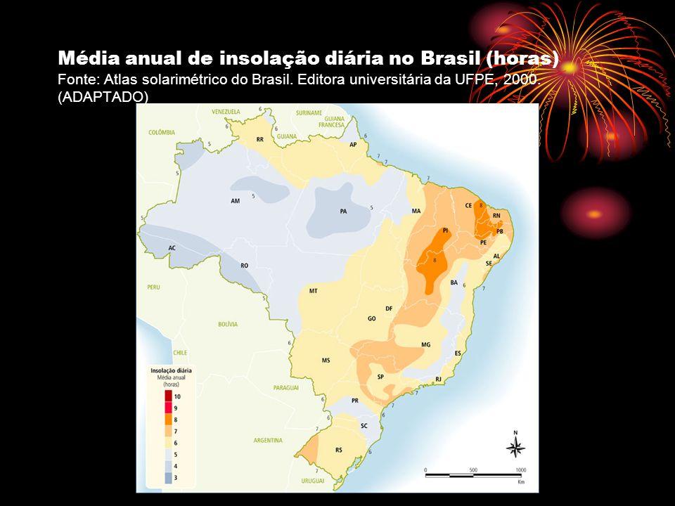 Média anual de insolação diária no Brasil (horas) Fonte: Atlas solarimétrico do Brasil.
