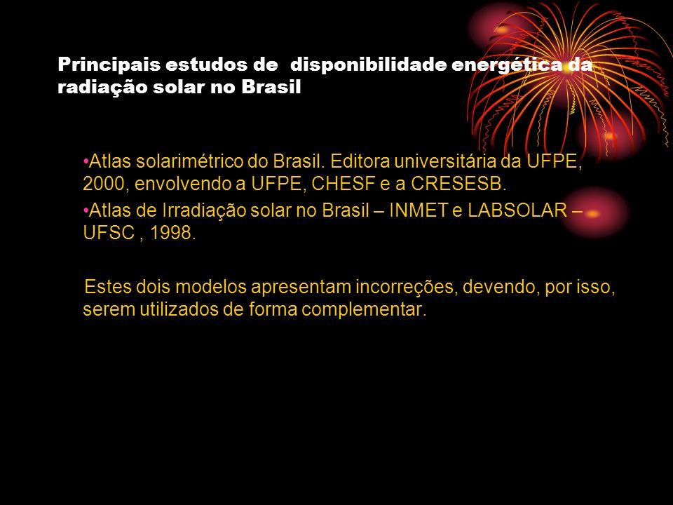 Principais estudos de disponibilidade energética da radiação solar no Brasil