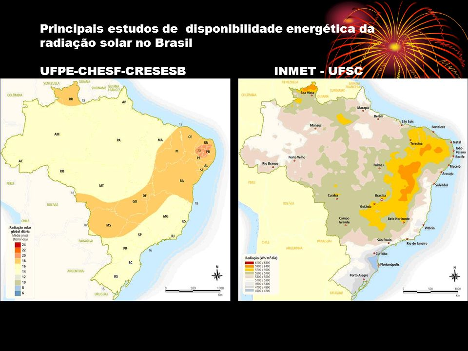 Principais estudos de disponibilidade energética da radiação solar no Brasil UFPE-CHESF-CRESESB INMET - UFSC