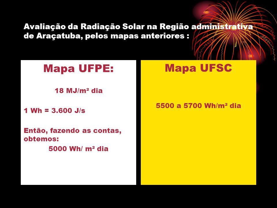 Avaliação da Radiação Solar na Região administrativa de Araçatuba, pelos mapas anteriores :