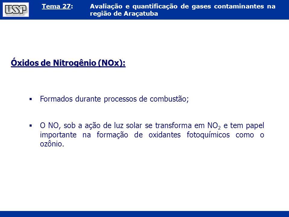 Óxidos de Nitrogênio (NOx):